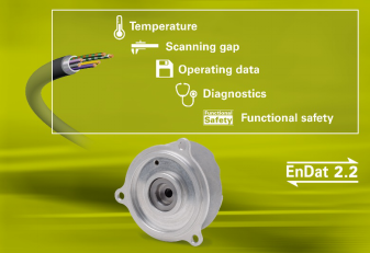 海德汉多样化接口助力电机驱动标准化1025.png