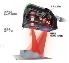 用电传输��用��芯��感受锛�智能传感器让工厂��产品��活��起来1605.png