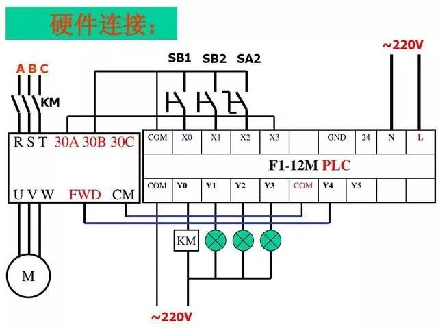 PLC和变频器1.jpg