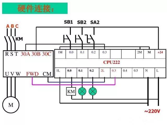 PLC和变频器2.jpg