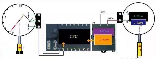 PLC和变频器4.jpg