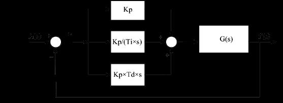 1-基于PLC的交流电机速度控制系统设计1636.png