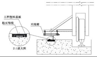 2-定位技术在桥式起重机上的应用2897.png