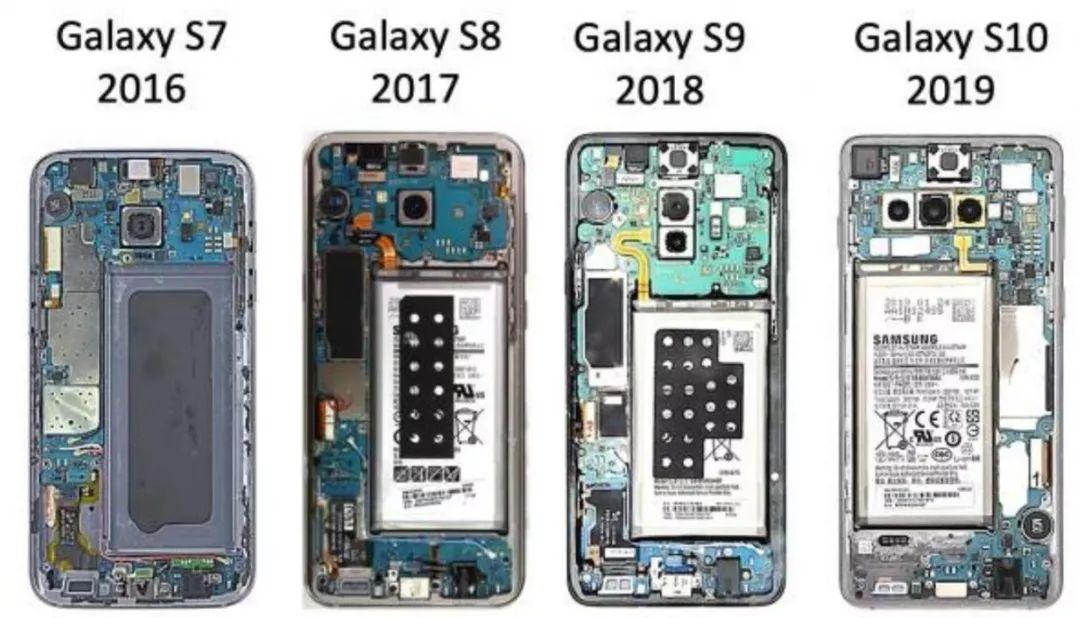 Galaxy S系列