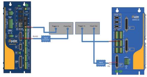 Ndrive HPe和Nmark CLS产品与激光器之间的接线示意图.png
