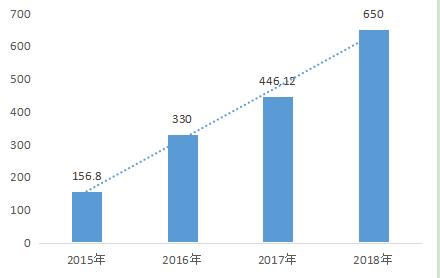 中国动力锂电池产量统计.png