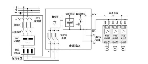 图 1 典型的共直流母线伺服系统构成.png