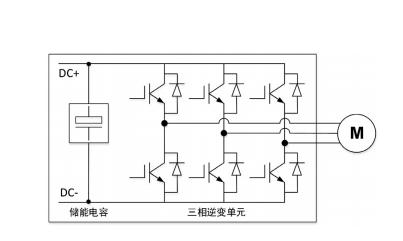 图 2 伺服驱动单元.png
