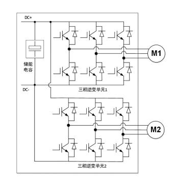 图 7 支持双轴输出的伺服驱动模块.png