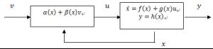 注塑机保压控制非线性系统模型的建立与应用2538.png