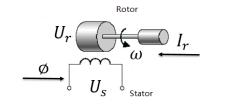 注塑机保压控制非线性系统模型的建立与应用3289.png