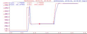 注塑机保压控制非线性系统模型的建立与应用6935.png