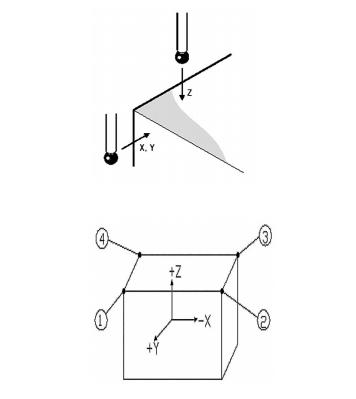 图 5 测量工件角坐标 L9811 的应用.png