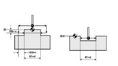 图 7 圆孔或圆台的测量程序 L9814 的应用.png