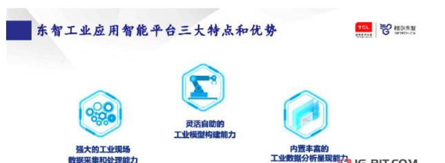 东智工业运用智能平台.png