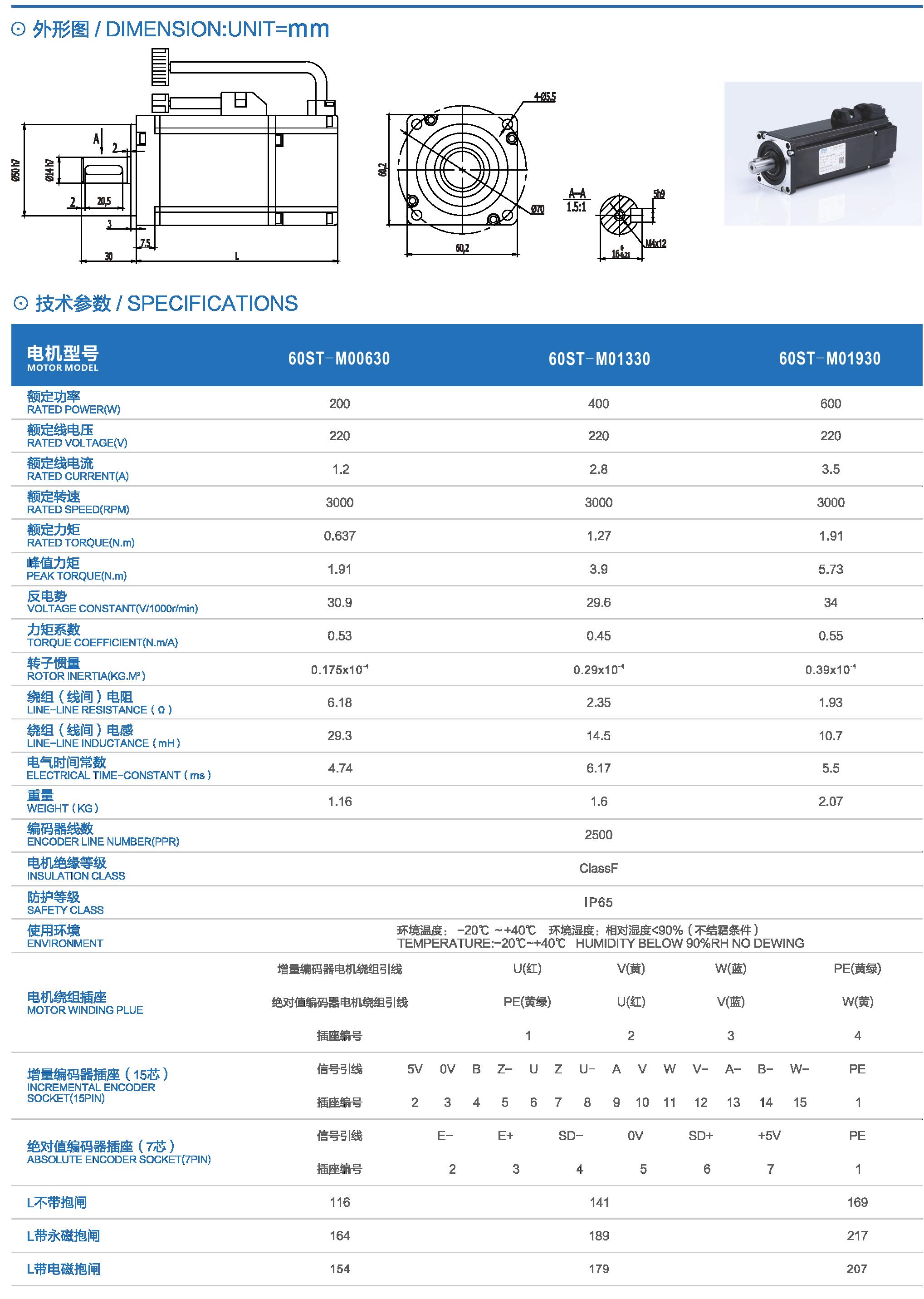 伺服电机产品规格.png