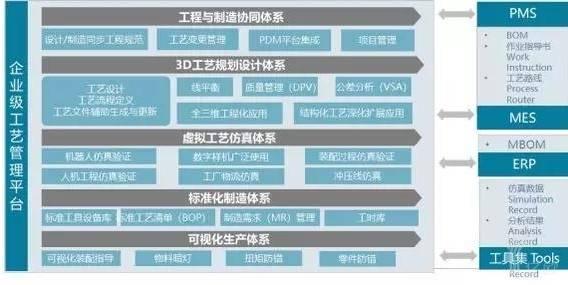 上汽大通数字化工艺管理平台.jpg