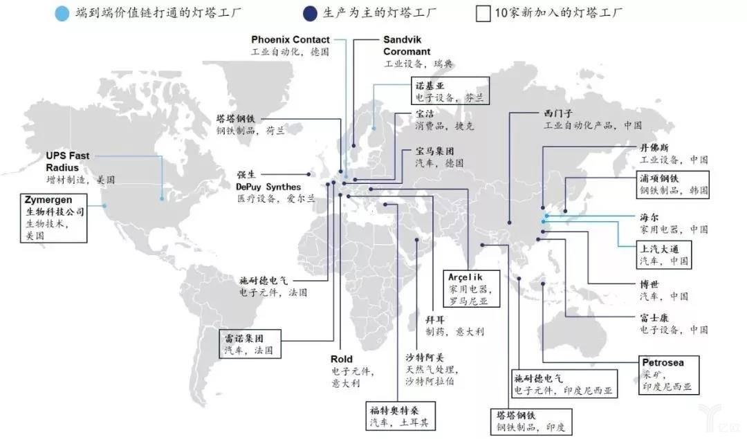 全球灯塔工厂网络.jpg