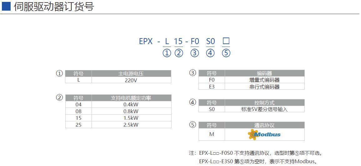 EPX訂貨號(只更改訂貨號圖片,頁面中其他圖片保留).png