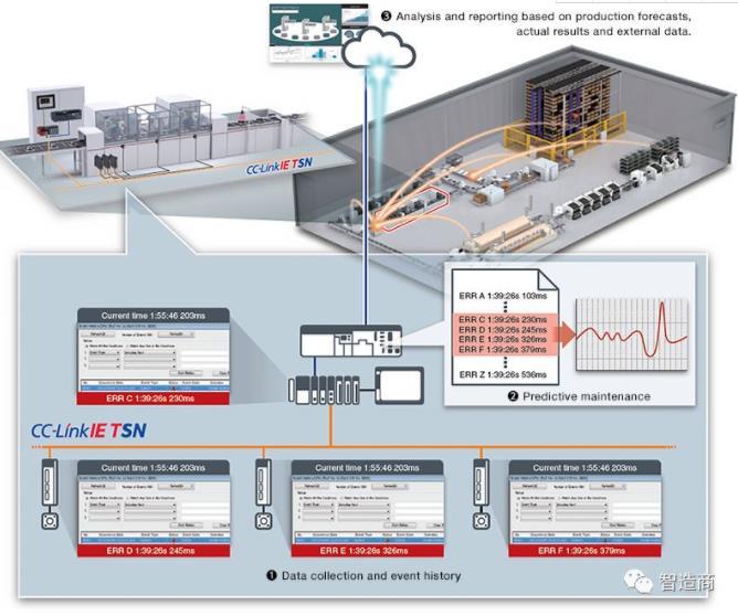 TSN 技术.jpg