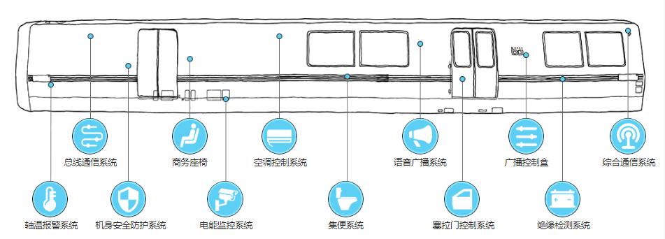 广泛应用于铁路系统及关联设备中