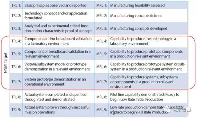 图1-MRL定义.jpg