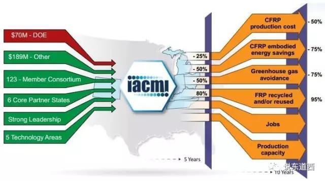 图11-IACMI的目标设定[7.jpg