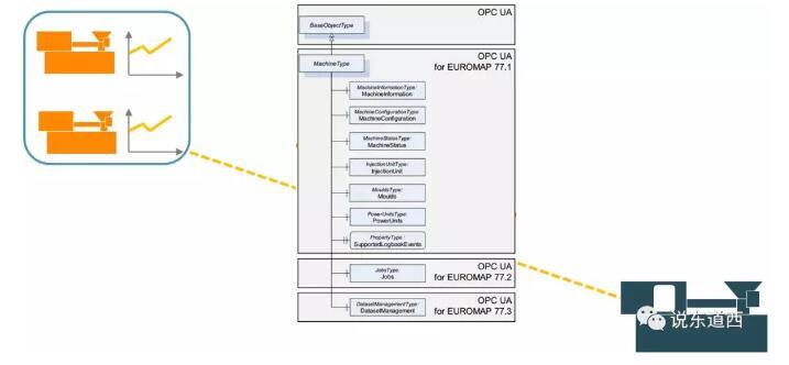 EUROMAP连接注塑机与MES系统.jpg
