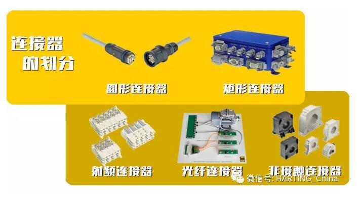 五种连接器