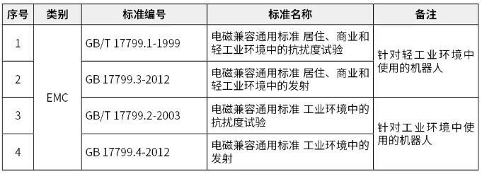 清能德創工業機器人價格.jpg