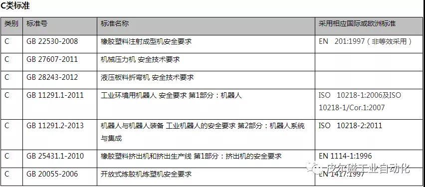 皮爾磁伺服驅動器價格.jpg