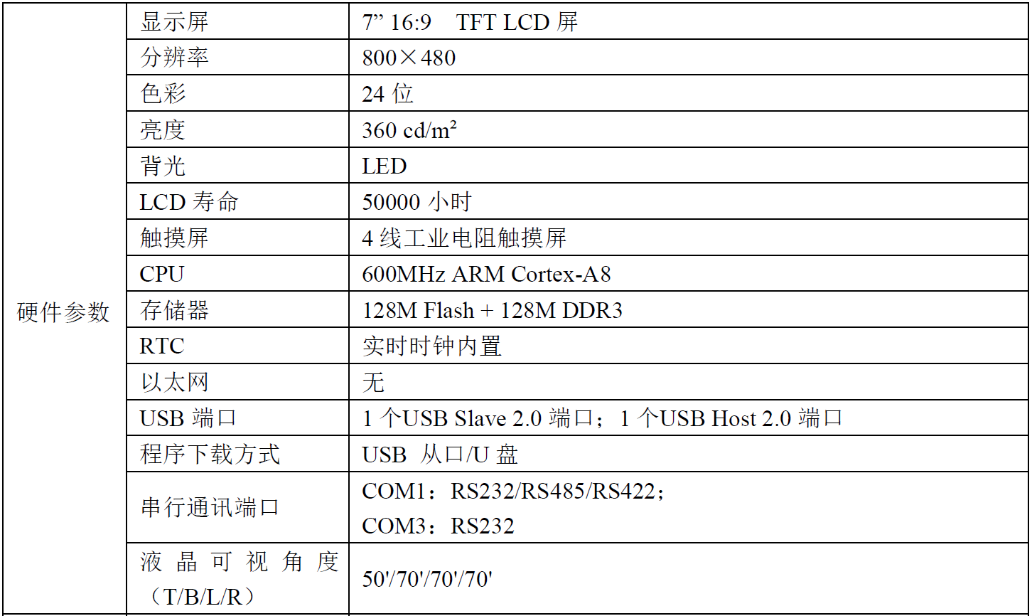 迈信MF8000系列MF8070C人机界面