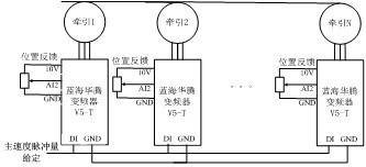 蓝海华腾plc编程入门.jpg