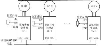 蓝海华腾PLC控制系统.jpg