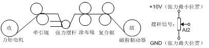 蓝海华腾变频器.jpg