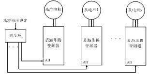 蓝海华腾电机应用.jpg
