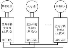 蓝海华腾电机原理.jpg
