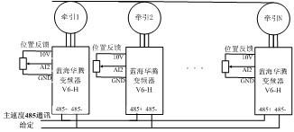 蓝海华腾变频器原理.jpg