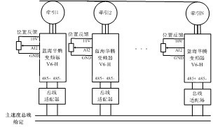 蓝海华腾变频器维修.jpg