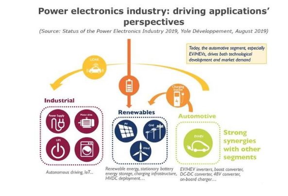 电力电子产业.png