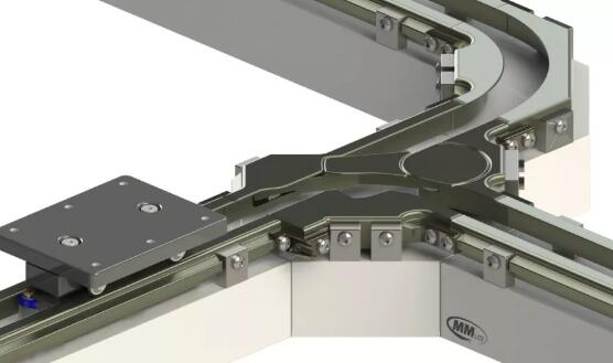 电驱独立小车传输系统MagneMoverLITE