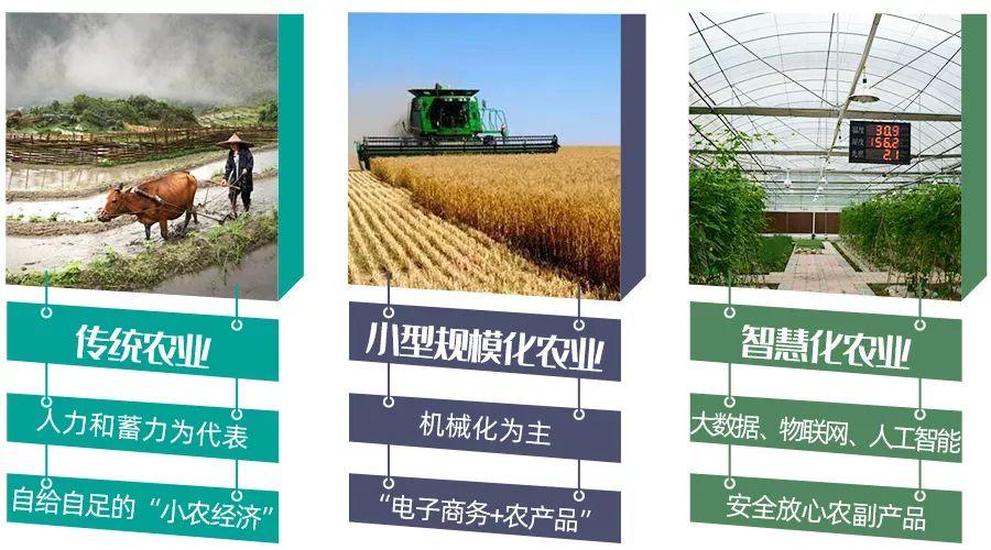 【合信案例】智慧农业,大有可为