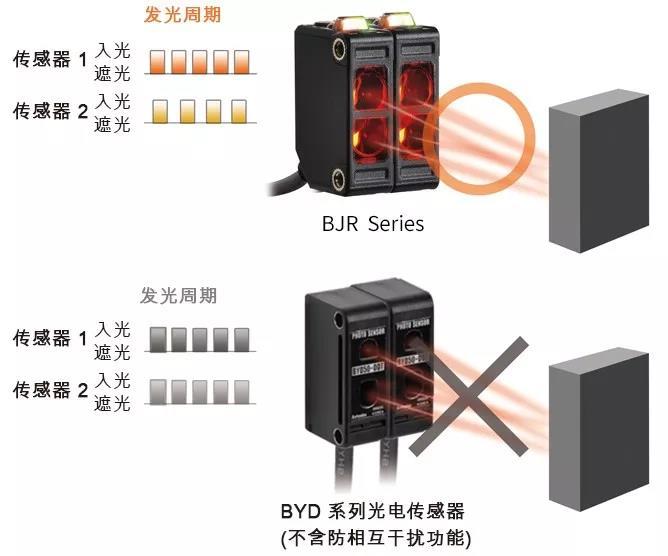 奥托尼克斯光电传感器价格.jpg