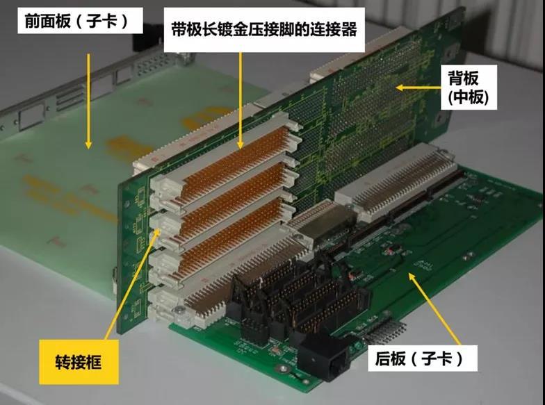 Press-fit 型连接器