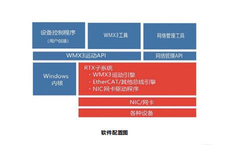 软件配置图.png