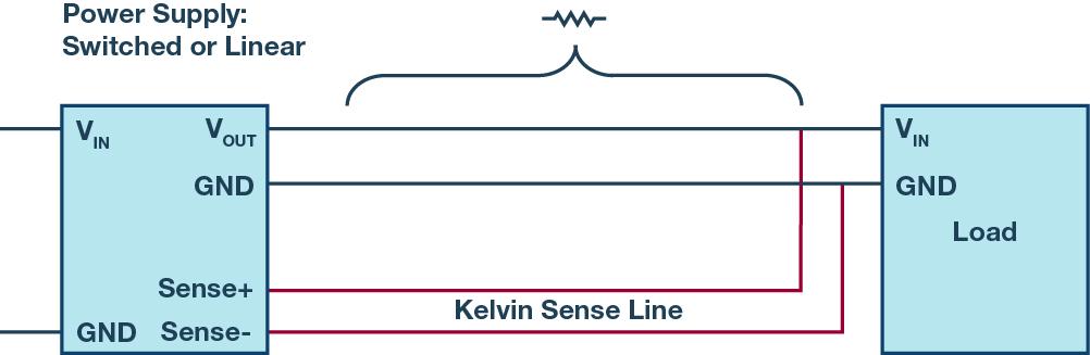 图 1.稳压器与相关负载之间的物理距离.jpg