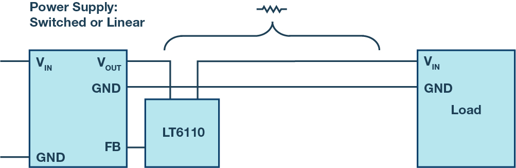 图 2.利用 LT6110 调节电源输出电压,以补偿连接线上的电压降.jpg