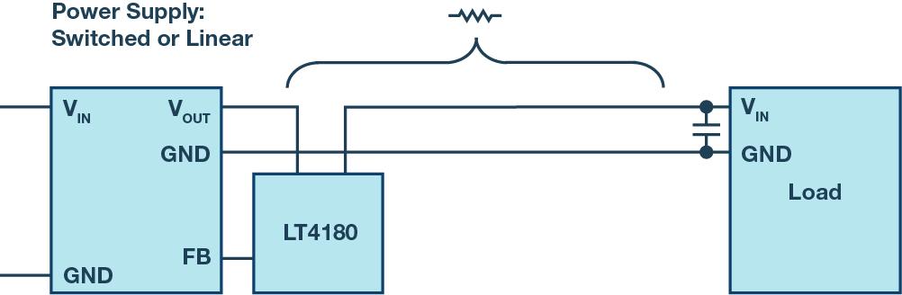 图 3.使用 LT4180 对线路进行虚拟远程测量.jpg