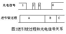 1-光电检测装置应用中的问题分析4610.png