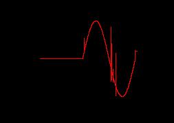 2-基于机电伺服系统低温性能验证试验的工艺改进-伺服与运动控制1132.png